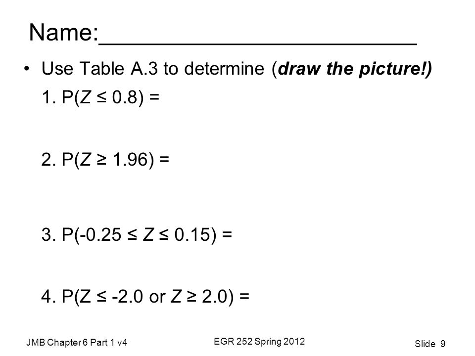 JMB Chapter 6 Part 1 v4 EGR 252 Spring 2012 Slide 9 Name:________________________ Use Table A.3 to determine (draw the picture!) 1.