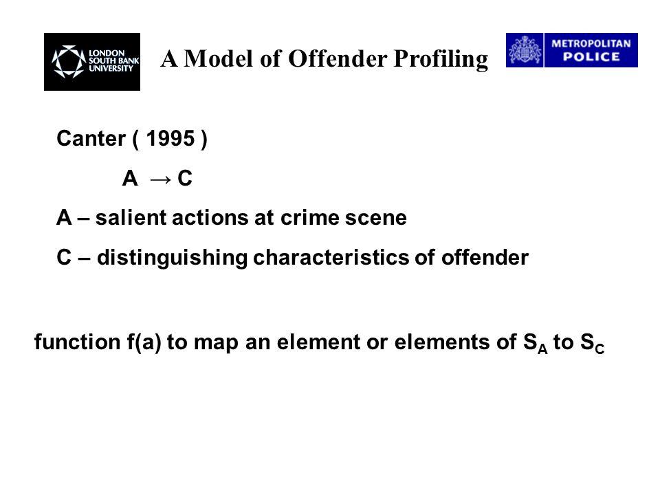A Model of Offender Profiling X dB2 dB1 dB3 dB4 Grubin A1 = f1 ( dB1 ) Investigative  A2 = f2 (dB2 ) Geo-profiling A3 = f 3( dB3 ) Davies A4 = f 4( dB4 ) Profiling Techniques are a series of functions on B The universe of discourse B = U Db 1- n X  ∩ Db 1 - n Y = ∩ A 1 - n Y A1 A2 A3 A4 X  Y