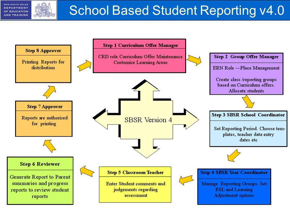 School Based Student Reporting v4.0 16
