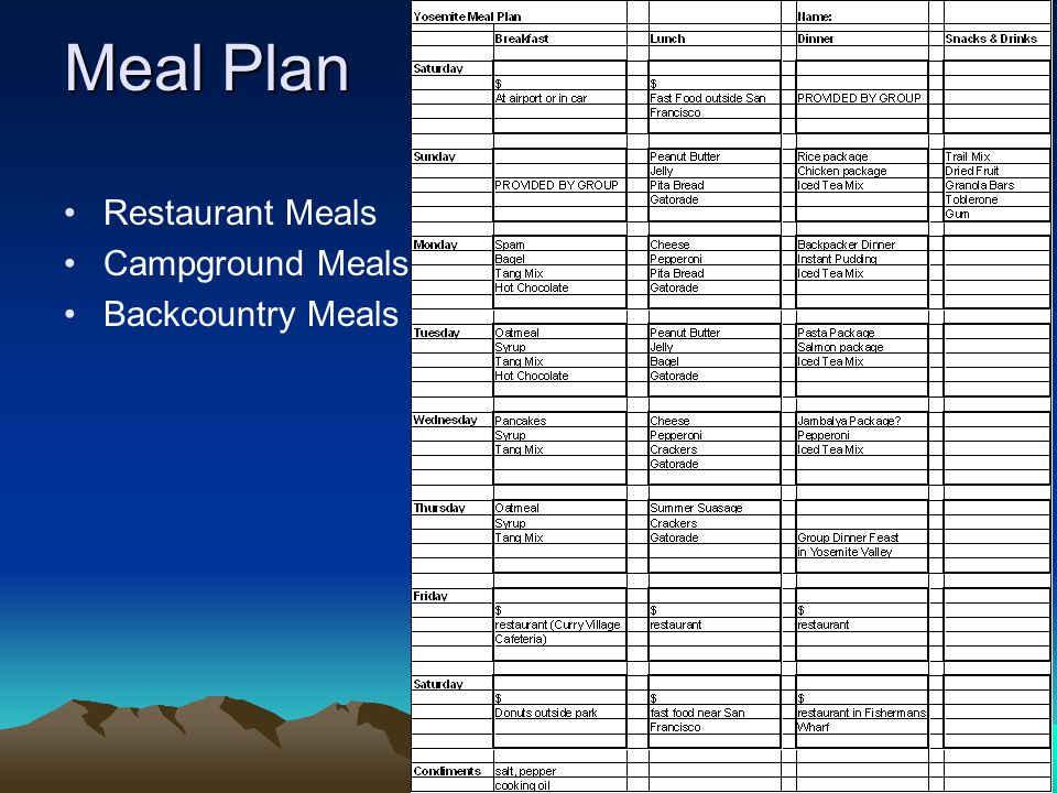 Meal Plan Restaurant Meals Campground Meals Backcountry Meals
