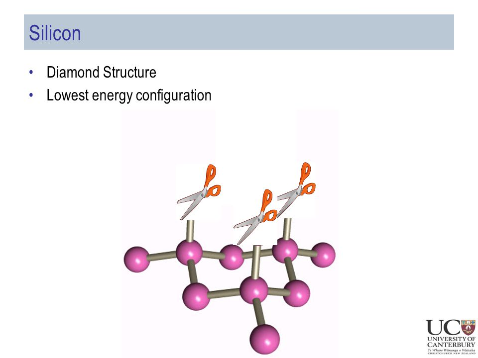 Diamond Structure Lowest energy configuration