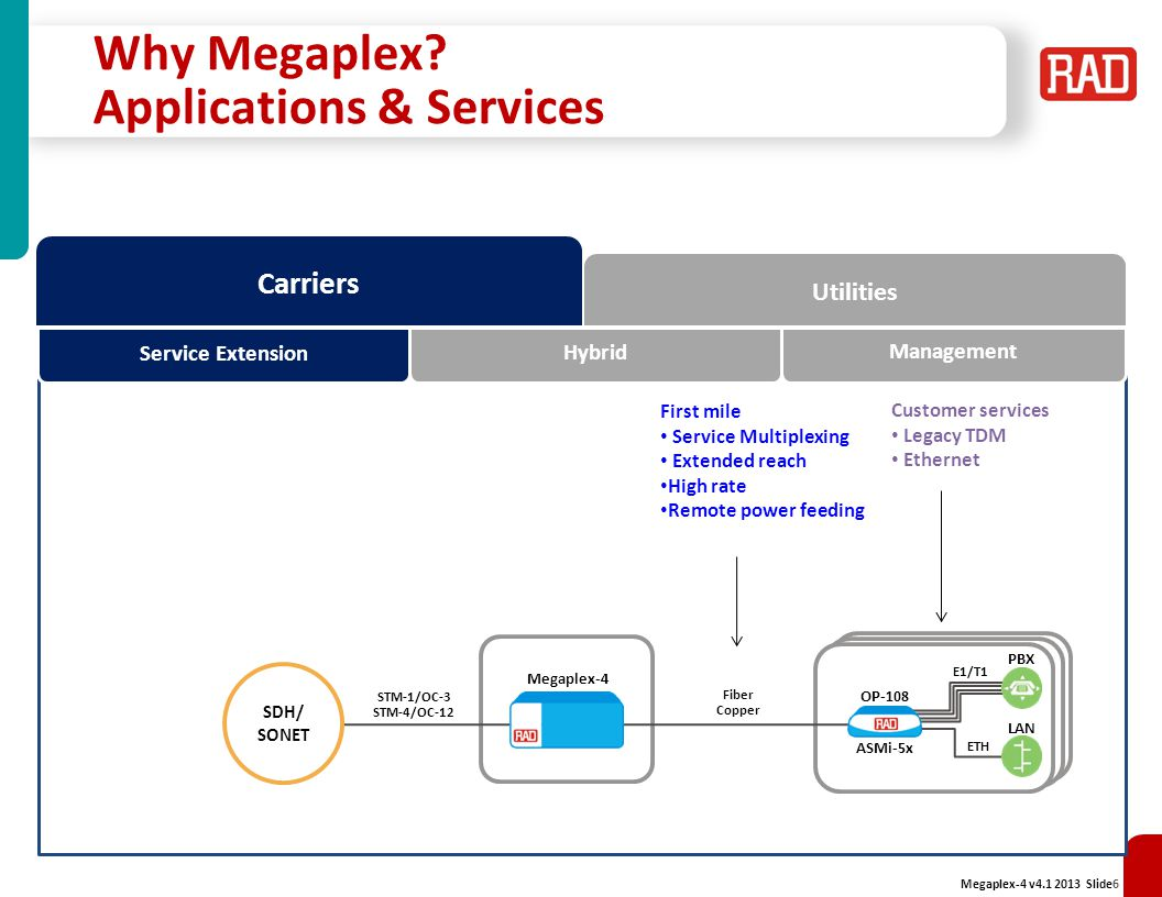 Megaplex-4 v4.1 2013 Slide47 Megaplex-4 Traffic Management Features Extremely flexible classification (flow): –Port, VLAN-ID, P-bit, TOS-DSCP, EtherType Hierarchical-QoS (H-QOS) with flow level TM (CL.2 Network ports): –CIR/EIR Policing per flow for differentiated services –SLA assurance in congested links - shaping per EVC –Up to 8 queues per flow with Strict Priority and WFQ scheduling –Simplifying operation with powerful bandwidth profiles Benefits Increased revenues using 'Intelligent' over subscription –Multiple services from same port - EVC –Higher bandwidth utilization - EIR –Better utilization of network resources Maintain customer satisfaction with differentiated services –Different Drop probability, delay and jitter at different cost Reduce churn by ensuring SLA –Per service shaping ensures bandwidth per customer (EVC, EVC.CoS)
