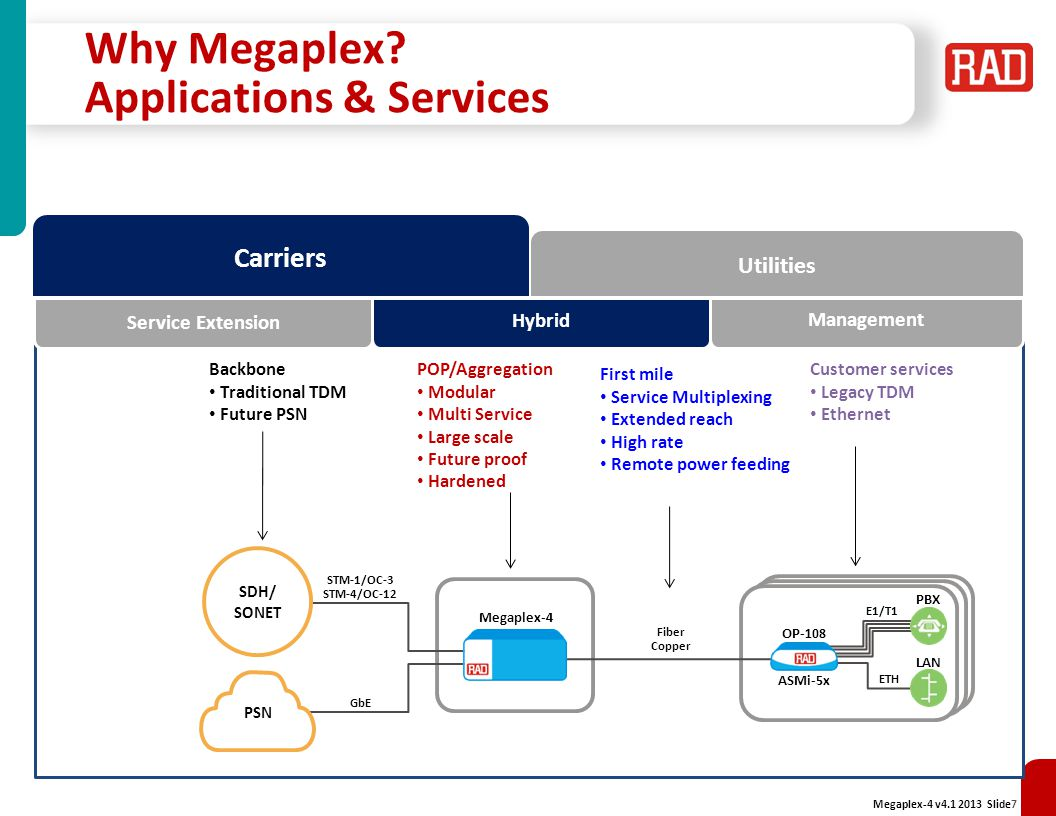 Megaplex-4 v4.1 2013 Slide58 Remote Power Feeding Options S-RPT/4W/EFM powered from MPF (120VDC) 1 2 S-RPT/4W/ EFM (2) powered from S-RPT(1) – Phantom power 120 VDC MPF Central Office SDH/ SONET PSN STM-1/OC-3 STM-4/OC-12 GbE NMS SHDSL.bis S-RPT/EFM SHDSL.bis S-RPT/EFM Megaplex-4100 ASMi-54L LAN FE S-RPT/EFM SHDSL.bis Branch LA-210 LAN FE S-RPT/EFM Branch SHDSL.bis