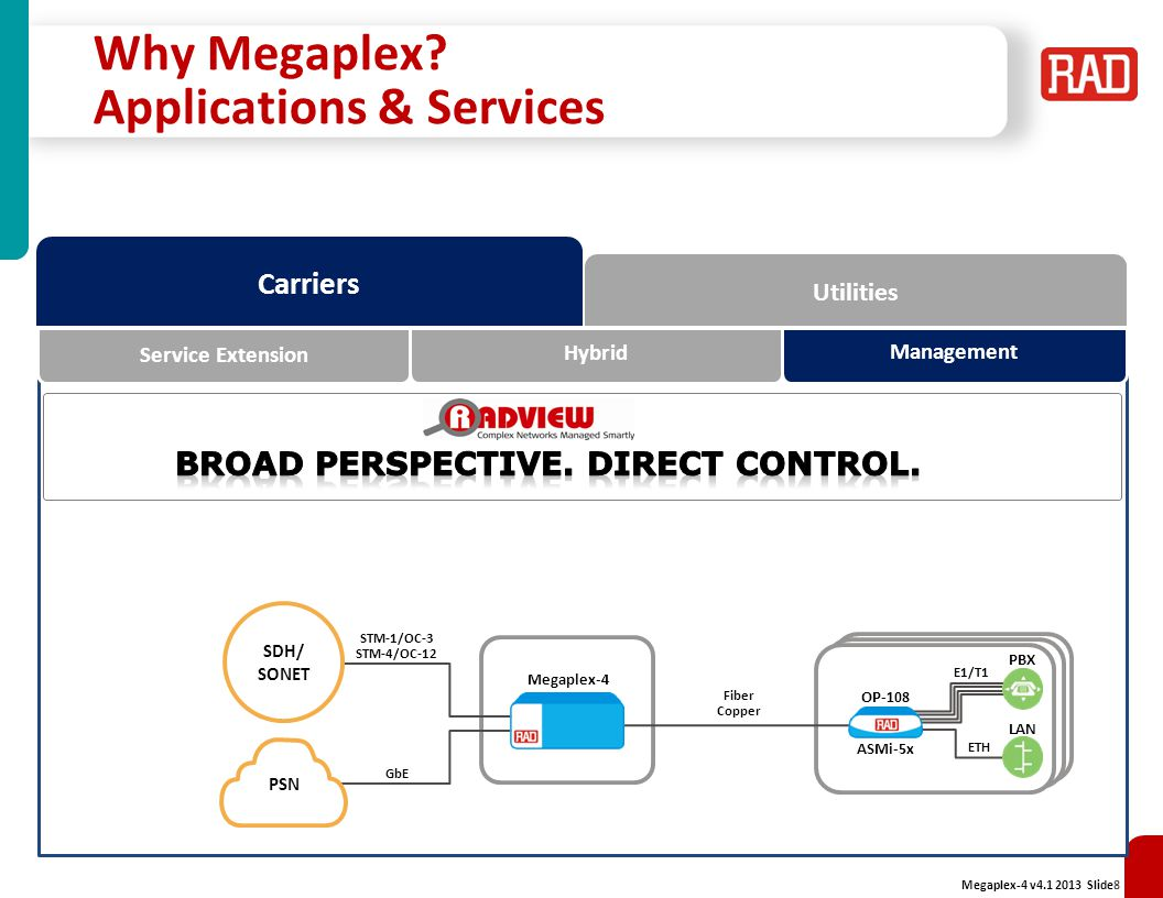 Megaplex-4 v4.1 2013 Slide49 OAM – Operations Administration & Maintenance Discovery Connectivity check Remote loopback Fault propagation Single segment (link) IEEE802.3-2005 (802.3ah) Continuity check Loopback Link trace End-to-end Connectivity Fault Management 802.1ag Frame Delay Frame Delay Variation Frame Loss Traps and 15 min PM statistics Service Performance Measurement Y.1731 Substation A Real Time Priority Data Best Effort UNI Substation B Real Time Priority Data Best Effort UNI EVC EVC 1 EVC 2 Real Time Priority Data Best Effort Real Time Priority Data Best Effort Central Site UNI IEEE 802.1ag Connectivity Management ITU-T Y.1731 Performance Monitoring IEEE 802.1ag OAM / ITU-T Y.1731 PM IEEE 802.3-2005 (802.3ah) PSN/TDM Megaplex-4