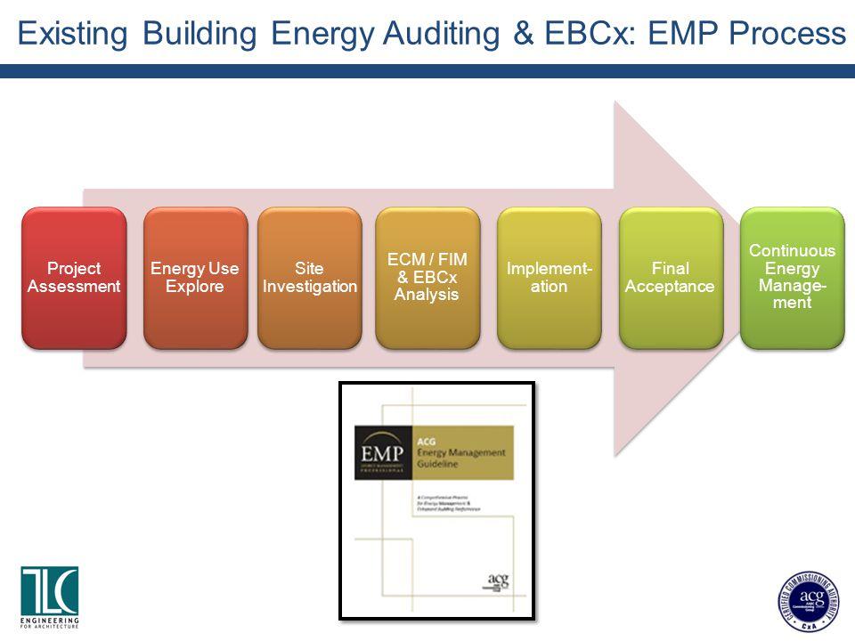 Existing Building Energy Auditing & EBCx: EMP Process Project Assessment Energy Use Explore Site Investigation ECM / FIM & EBCx Analysis Implement- ation Final Acceptance Continuous Energy Manage- ment