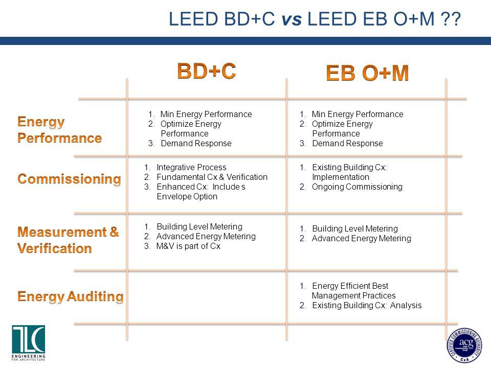 LEED BD+C vs LEED EB O+M ?? 1.Min Energy Performance 2.Optimize Energy Performance 3.Demand Response 1.Integrative Process 2.Fundamental Cx & Verifica