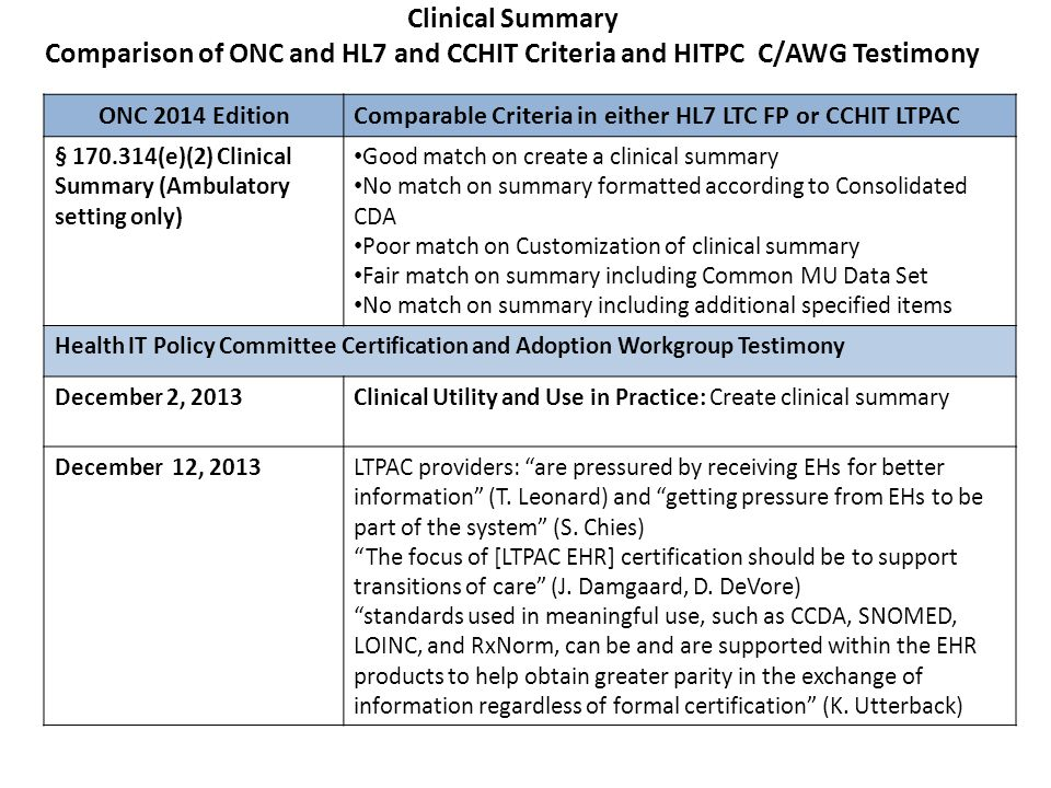 Clinical Summary Comparison of ONC and HL7 and CCHIT Criteria and HITPC C/AWG Testimony ONC 2014 Edition Comparable Criteria in either HL7 LTC FP or C