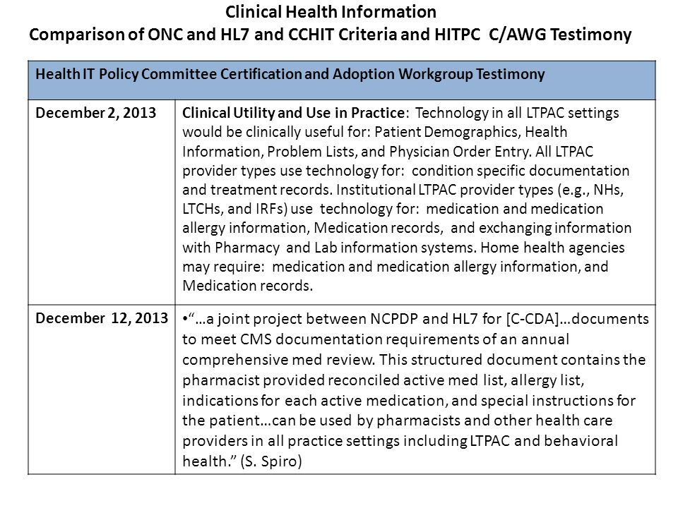 Clinical Health Information Comparison of ONC and HL7 and CCHIT Criteria and HITPC C/AWG Testimony Health IT Policy Committee Certification and Adopti