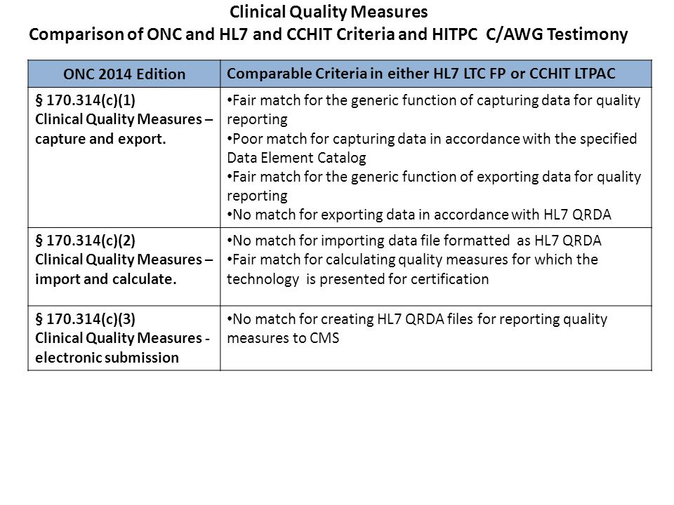 Clinical Quality Measures Comparison of ONC and HL7 and CCHIT Criteria and HITPC C/AWG Testimony ONC 2014 Edition Comparable Criteria in either HL7 LT