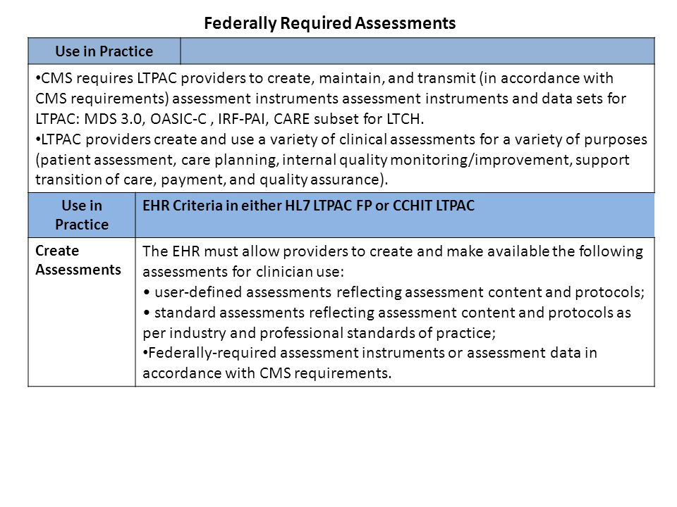 Federally Required Assessments Use in Practice CMS requires LTPAC providers to create, maintain, and transmit (in accordance with CMS requirements) as