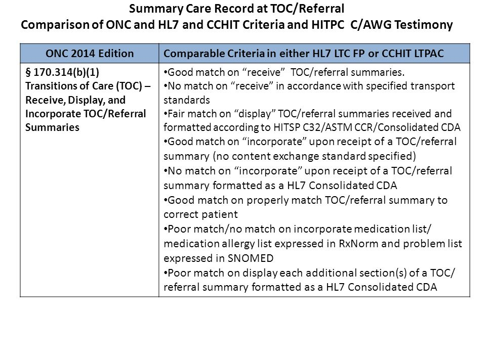 Summary Care Record at TOC/Referral Comparison of ONC and HL7 and CCHIT Criteria and HITPC C/AWG Testimony ONC 2014 Edition Comparable Criteria in eit