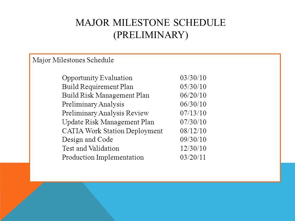 Major Milestones Schedule Opportunity Evaluation03/30/10 Build Requirement Plan05/30/10 Build Risk Management Plan06/20/10 Preliminary Analysis06/30/1