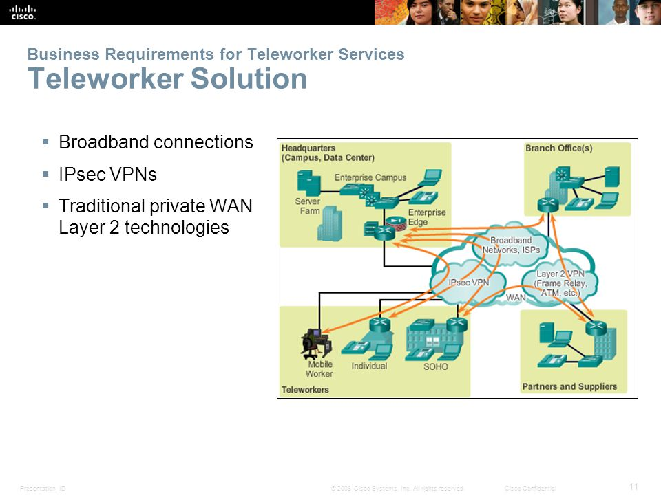 Presentation_ID 11 © 2008 Cisco Systems, Inc. All rights reserved.Cisco Confidential Business Requirements for Teleworker Services Teleworker Solution