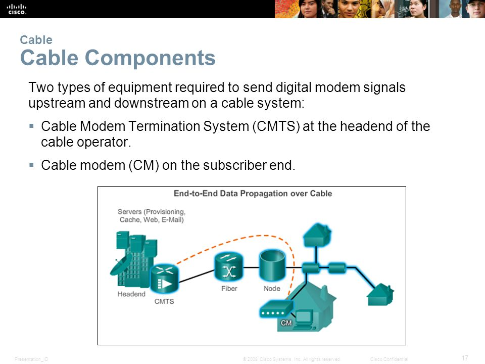 Presentation_ID 17 © 2008 Cisco Systems, Inc. All rights reserved.Cisco Confidential Cable Cable Components Two types of equipment required to send di