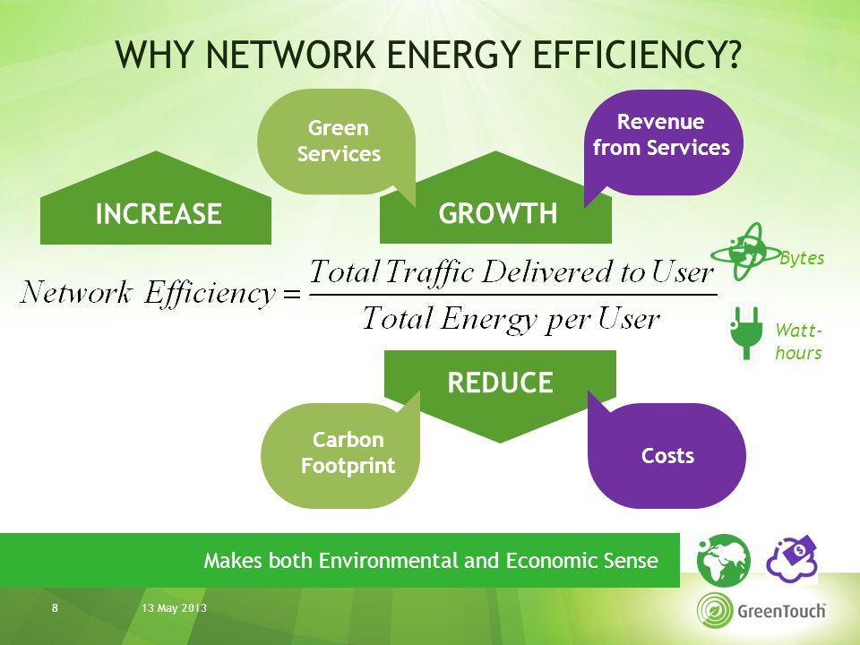 DRAMATIC ENERGY EFFICIENCY IMPROVEMENTS Double Click Here 13 May 2013 9