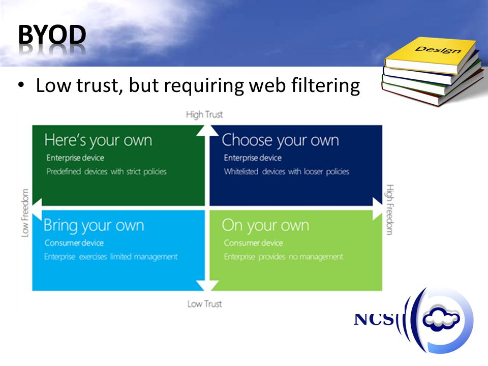Low trust, but requiring web filtering