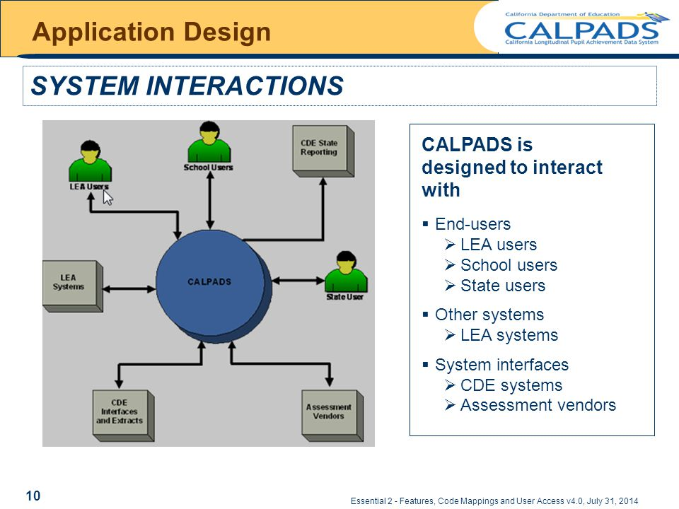 Application Design SYSTEM INTERACTIONS CALPADS is designed to interact with  End-users  LEA users  School users  State users  Other systems  LEA systems  System interfaces  CDE systems  Assessment vendors Essential 2 - Features, Code Mappings and User Access v4.0, July 31, 2014 10