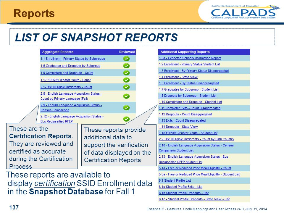Essential 2 - Features, Code Mappings and User Access v4.0, July 31, 2014 Reports LIST OF SNAPSHOT REPORTS These reports are available to display certification SSID Enrollment data in the Snapshot Database for Fall 1 These are the Certification Reports.