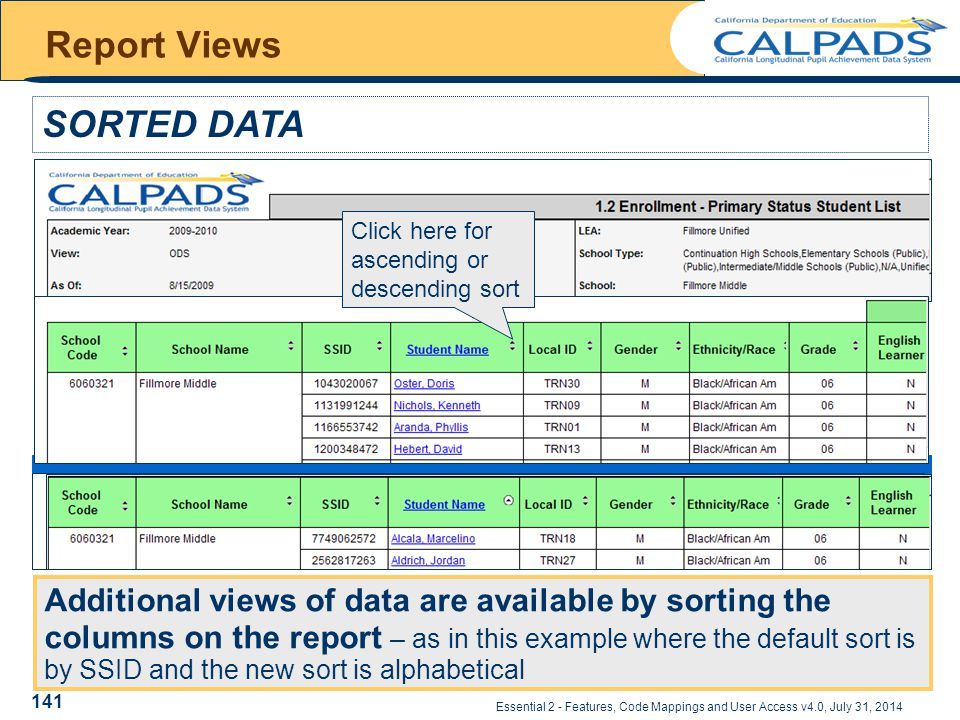 Essential 2 - Features, Code Mappings and User Access v4.0, July 31, 2014 Report Views SORTED DATA Additional views of data are available by sorting the columns on the report – as in this example where the default sort is by SSID and the new sort is alphabetical Click here for ascending or descending sort 141