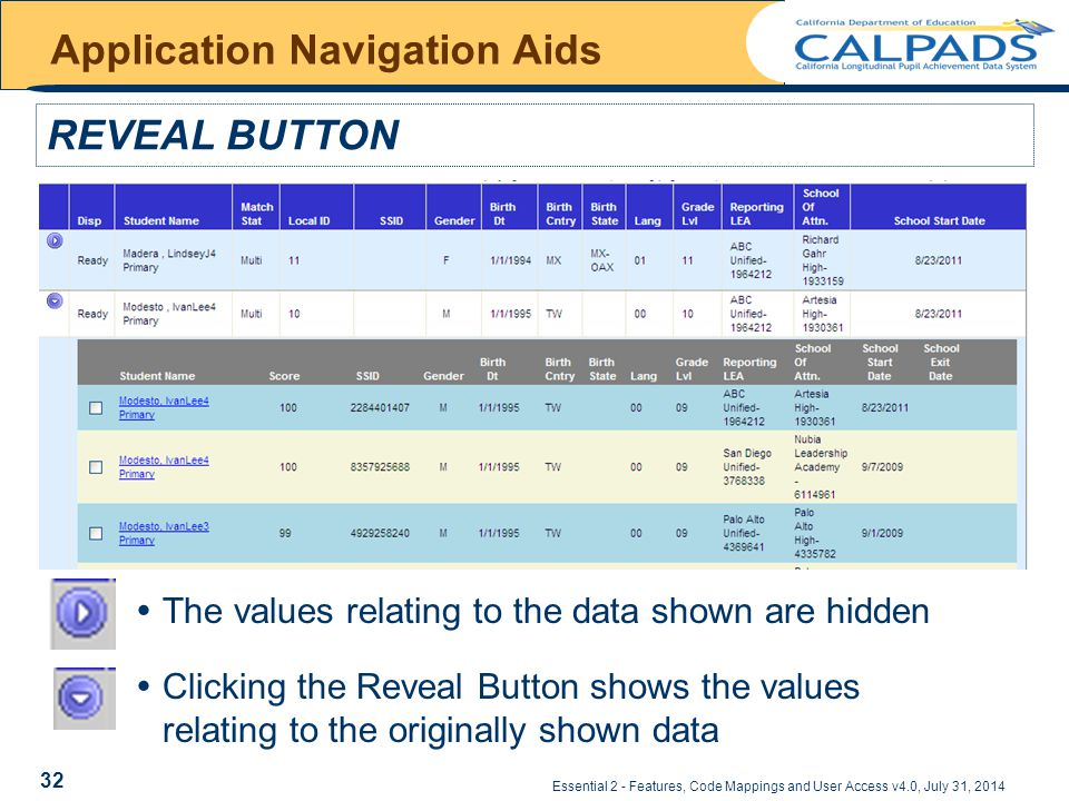 Essential 2 - Features, Code Mappings and User Access v4.0, July 31, 2014 Application Navigation Aids REVEAL BUTTON  The values relating to the data shown are hidden  Clicking the Reveal Button shows the values relating to the originally shown data Reveal buttons display and hide data 32