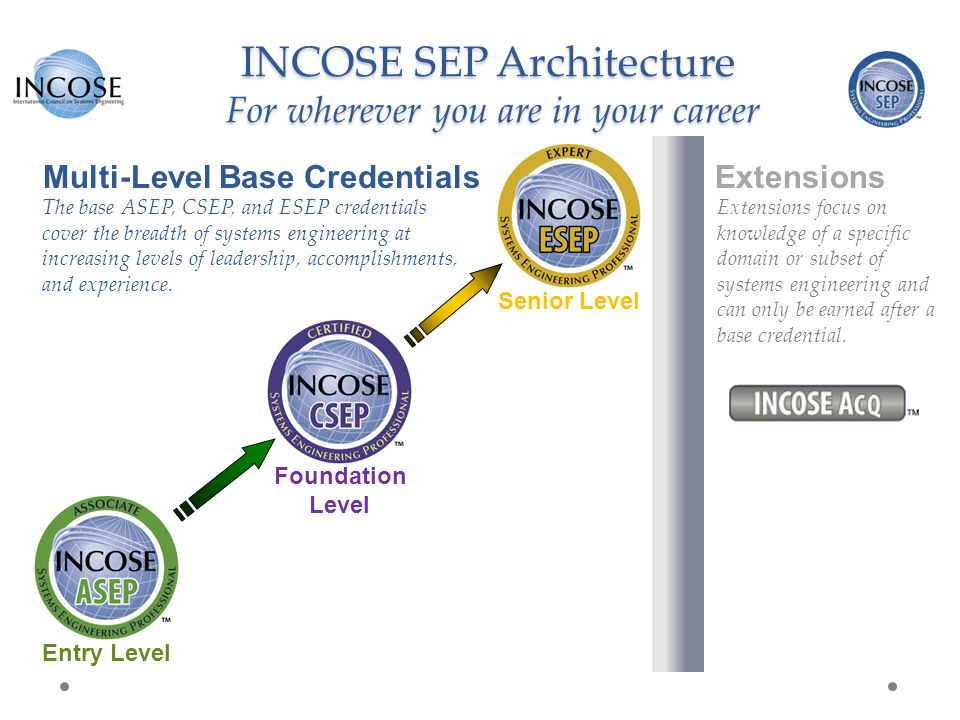 INCOSE SEP Architecture For wherever you are in your career Foundation Level Entry Level Extensions Senior Level Multi-Level Base Credentials The base ASEP, CSEP, and ESEP credentials cover the breadth of systems engineering at increasing levels of leadership, accomplishments, and experience.