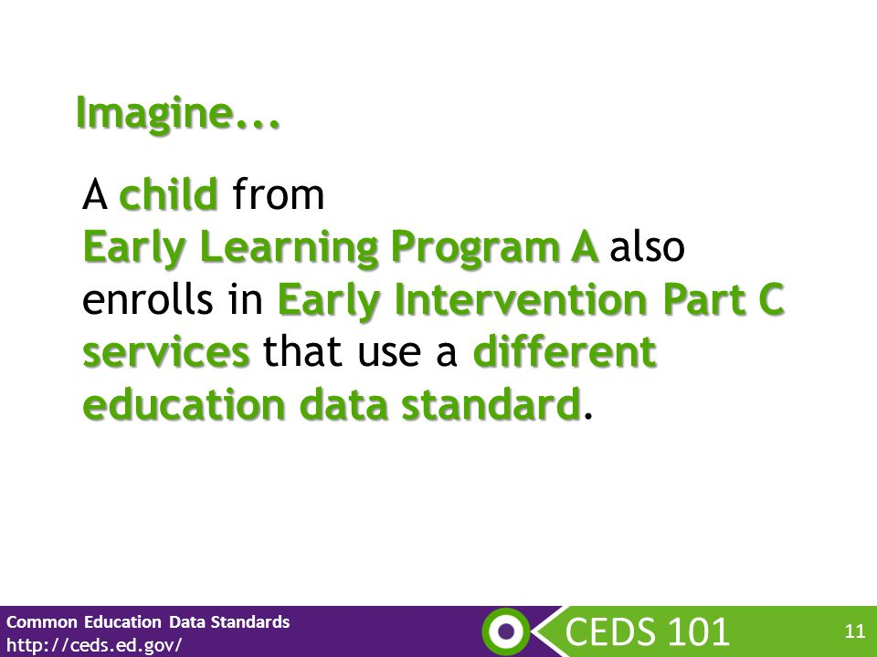 CEDS 101 Common Education Data Standards http://ceds.ed.gov/ 11 child A child from Early Learning Program A Early Intervention Part C services different education data standard Early Learning Program A also enrolls in Early Intervention Part C services that use a different education data standard.