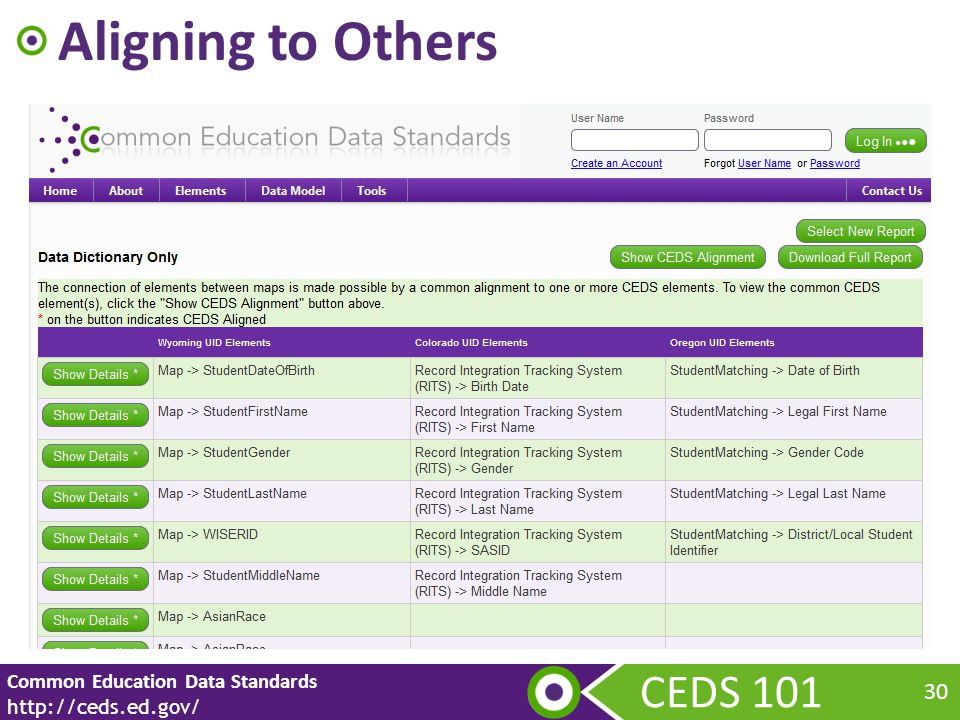 CEDS 101 Common Education Data Standards http://ceds.ed.gov/ 30 Aligning to Others