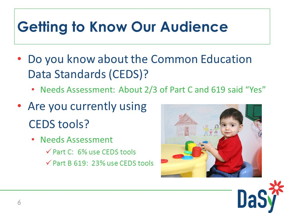 6 Do you know about the Common Education Data Standards (CEDS).