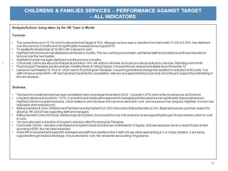 CHILDRENS & FAMILIES SERVICES – PERFORMANCE AGAINST TARGET – ALL INDICATORS 10 : Analysis/Actions being taken by the HR Team in Month Turnover The current turnover is 13.1% which is above the trust target of 12%.