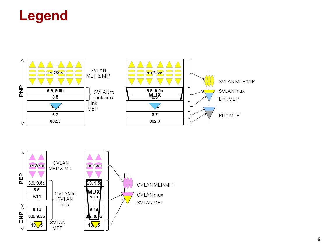 6 19.2/3/5 6.14 6.9, 9.5b 19.2/5 6.9, 9.5a 8.5 19.2/3/5 6.9, 9.5b 8.5 19.2 6.7 802.3 Legend PEP CNP CVLAN MEP & MIP SVLAN MEP CVLAN to SVLAN mux SVLAN MEP CVLAN MEP/MIP CVLAN mux 19.2/3/5 6.9, 9.5b 8.5 19.2 6.7 802.3 PNP MUX SVLAN MEP & MIP Link MEP SVLAN to Link mux Link MEP SVLAN MEP/MIP SVLAN mux PHY MEP 19.2/3/5 6.14 6.9, 9.5b 19.2/5 6.9, 9.5a 8.5 MUX
