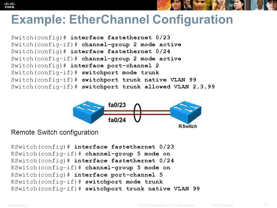 Presentation_ID 14 © 2008 Cisco Systems, Inc. All rights reserved.Cisco Confidential Example: EtherChannel Configuration Switch(config)# interface fas