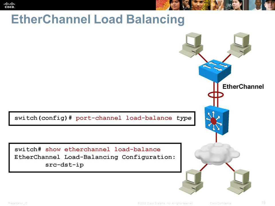 Presentation_ID 19 © 2008 Cisco Systems, Inc. All rights reserved.Cisco Confidential EtherChannel Load Balancing