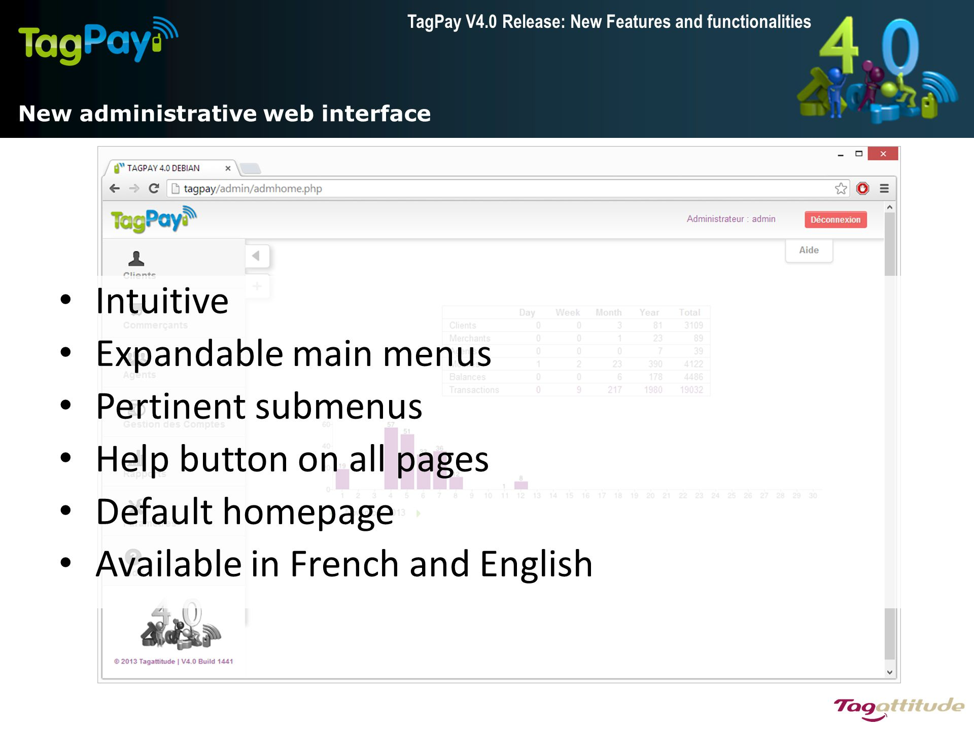 TagPay V4.0 Release: New Features and functionalities New administrative web interface Intuitive Expandable main menus Pertinent submenus Help button