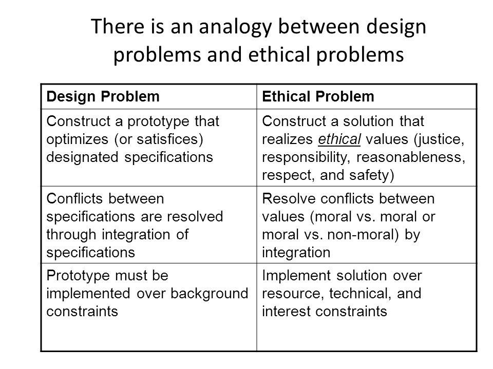 Problem Solving Solution Generation