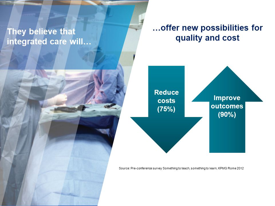 They believe that integrated care will… Source: Pre-conference survey Something to teach, something to learn, KPMG Rome 2012 …offer new possibilities for quality and cost Reduce costs (75%) Improve outcomes (90%)