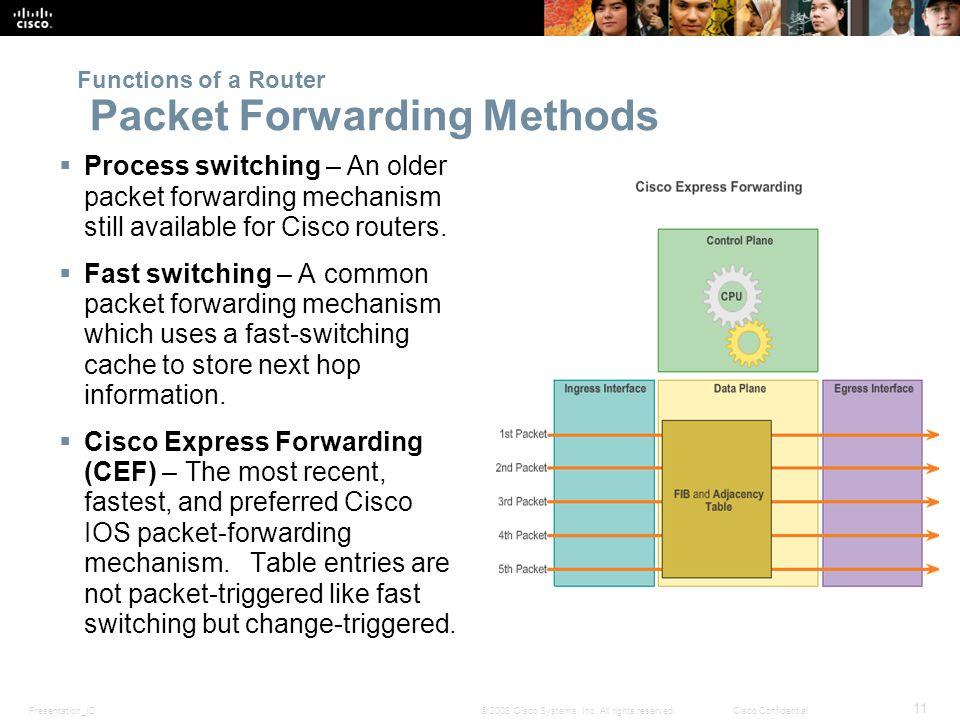 Presentation_ID 11 © 2008 Cisco Systems, Inc.