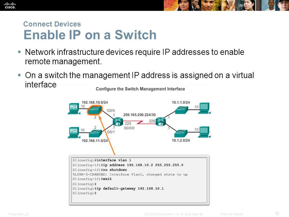 Presentation_ID 18 © 2008 Cisco Systems, Inc. All rights reserved.Cisco Confidential  Network infrastructure devices require IP addresses to enable r