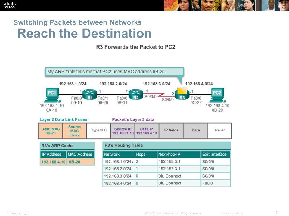 Presentation_ID 31 © 2008 Cisco Systems, Inc.
