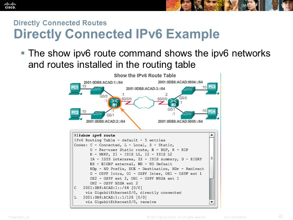 Presentation_ID 42 © 2008 Cisco Systems, Inc. All rights reserved.Cisco Confidential Directly Connected Routes Directly Connected IPv6 Example  The s