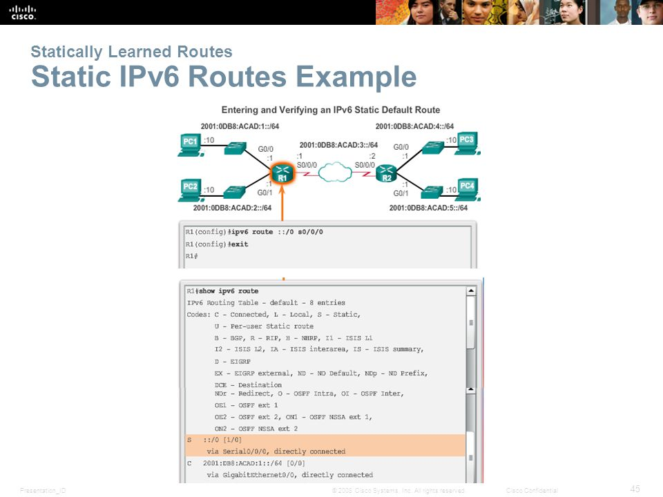 Presentation_ID 45 © 2008 Cisco Systems, Inc. All rights reserved.Cisco Confidential Statically Learned Routes Static IPv6 Routes Example