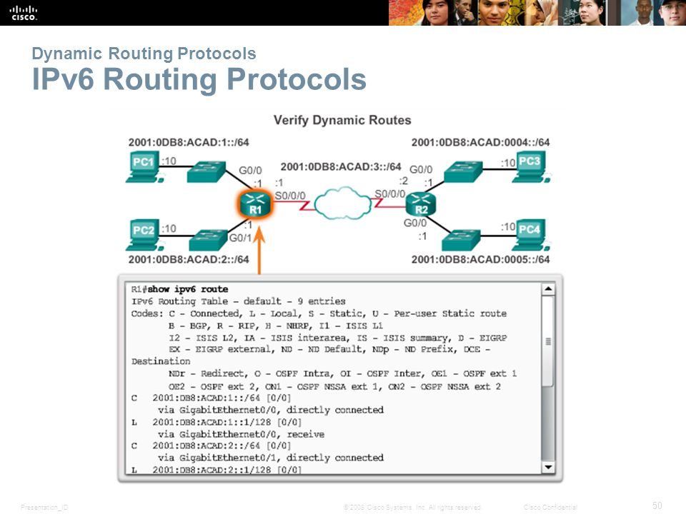 Presentation_ID 50 © 2008 Cisco Systems, Inc. All rights reserved.Cisco Confidential Dynamic Routing Protocols IPv6 Routing Protocols