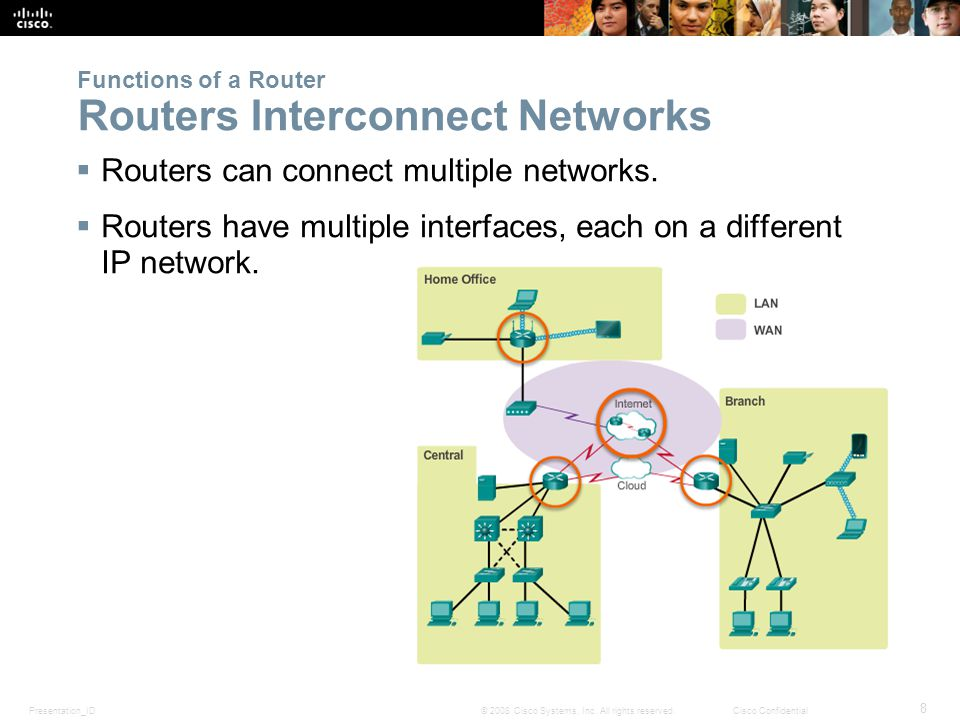 Presentation_ID 8 © 2008 Cisco Systems, Inc. All rights reserved.Cisco Confidential  Routers can connect multiple networks.  Routers have multiple i
