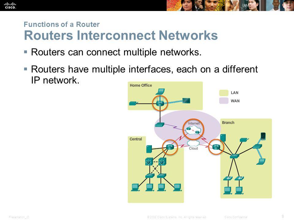 Presentation_ID 8 © 2008 Cisco Systems, Inc.