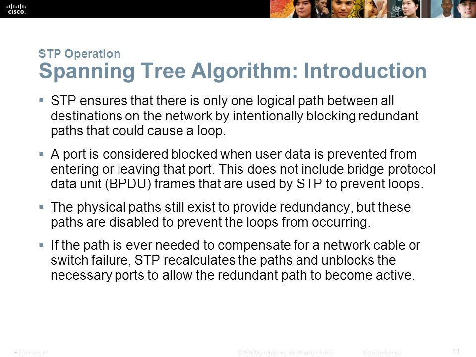 Presentation_ID 11 © 2008 Cisco Systems, Inc. All rights reserved.Cisco Confidential STP Operation Spanning Tree Algorithm: Introduction  STP ensures
