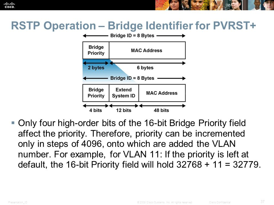 Presentation_ID 37 © 2008 Cisco Systems, Inc. All rights reserved.Cisco Confidential RSTP Operation – Bridge Identifier for PVRST+  Only four high-or