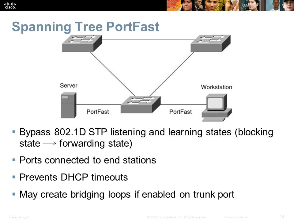 Presentation_ID 40 © 2008 Cisco Systems, Inc. All rights reserved.Cisco Confidential Spanning Tree PortFast  Bypass 802.1D STP listening and learning