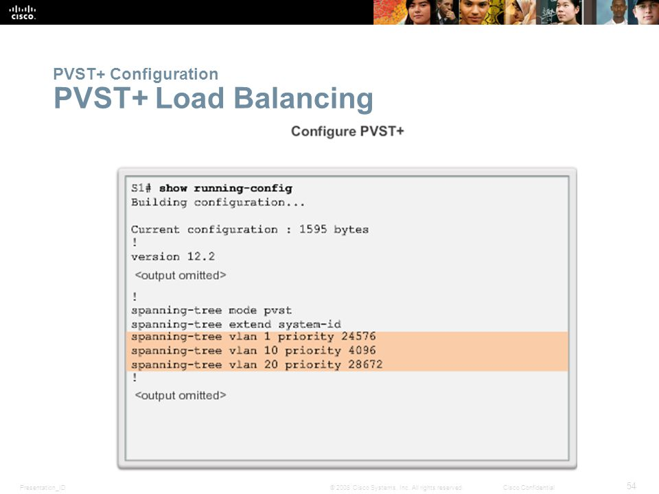 Presentation_ID 54 © 2008 Cisco Systems, Inc. All rights reserved.Cisco Confidential PVST+ Configuration PVST+ Load Balancing