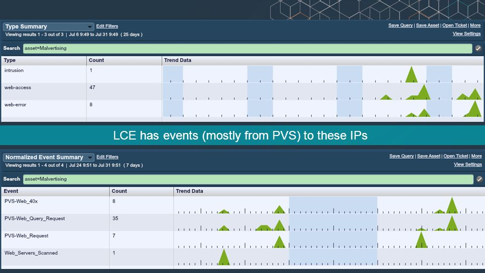 LCE has events (mostly from PVS) to these IPs