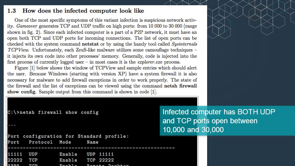 Infected computer has BOTH UDP and TCP ports open between 10,000 and 30,000