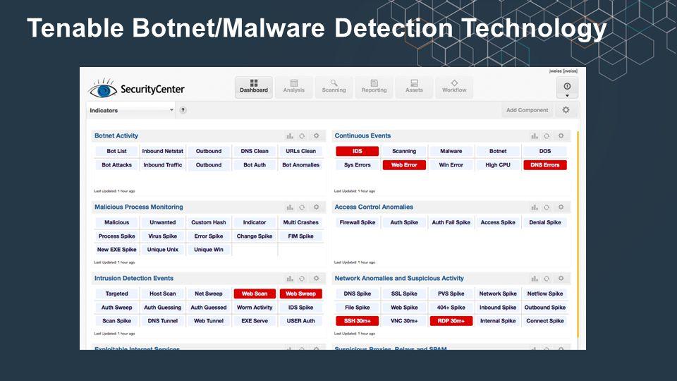 Tenable Botnet/Malware Detection Technology